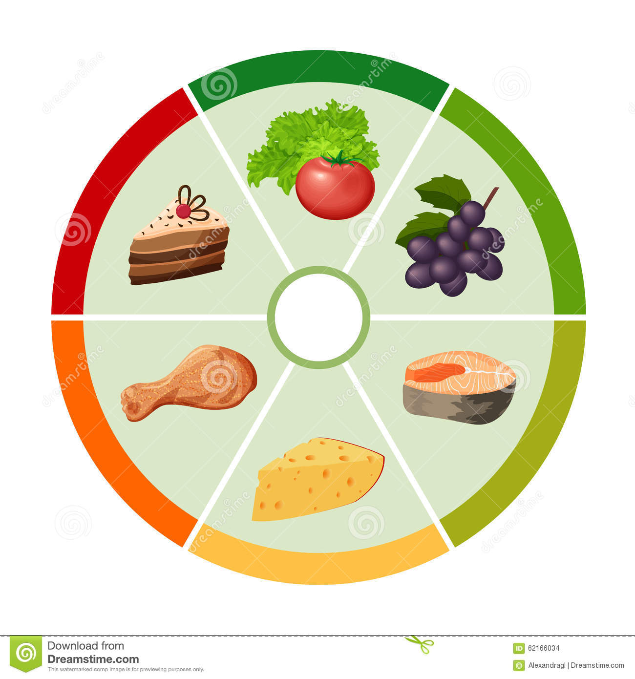 The Food Color Wheel Chart Vector Image 62166034 – Food Coloring Chart