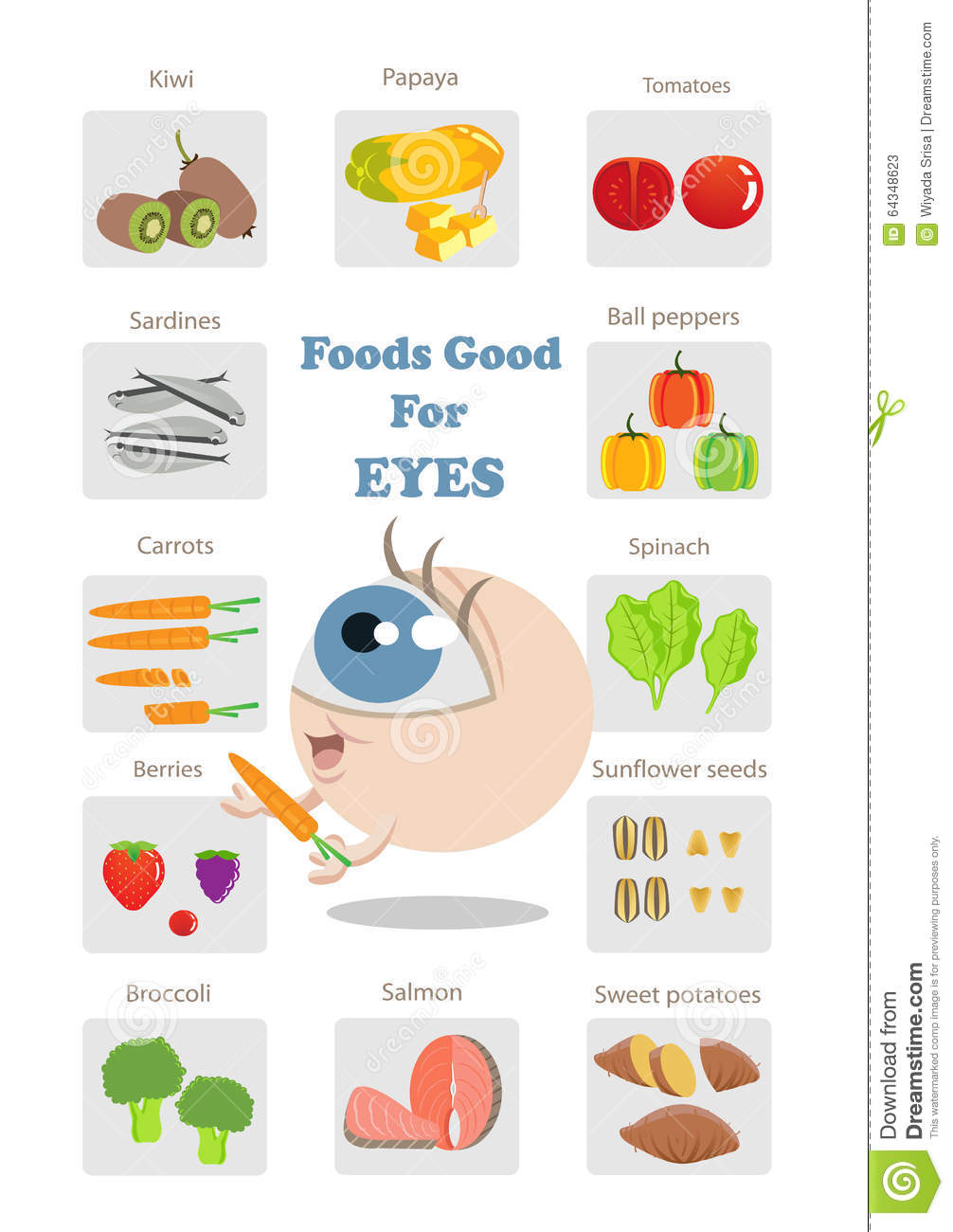 Food and good health - Royalty Free Vector Download Food Good Eyes Health