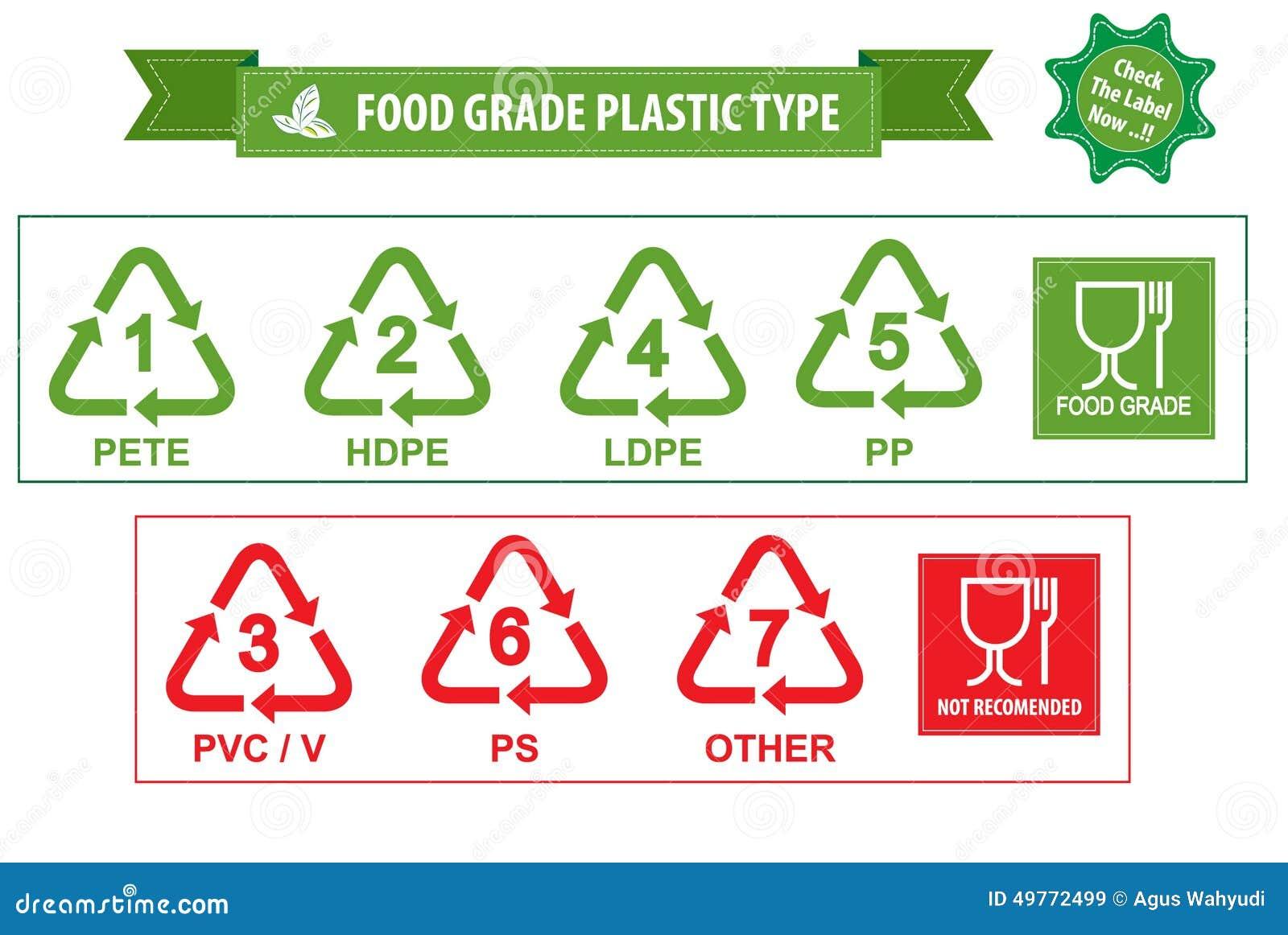 Food Grade Plastic Recycling Symbols Stock Illustration