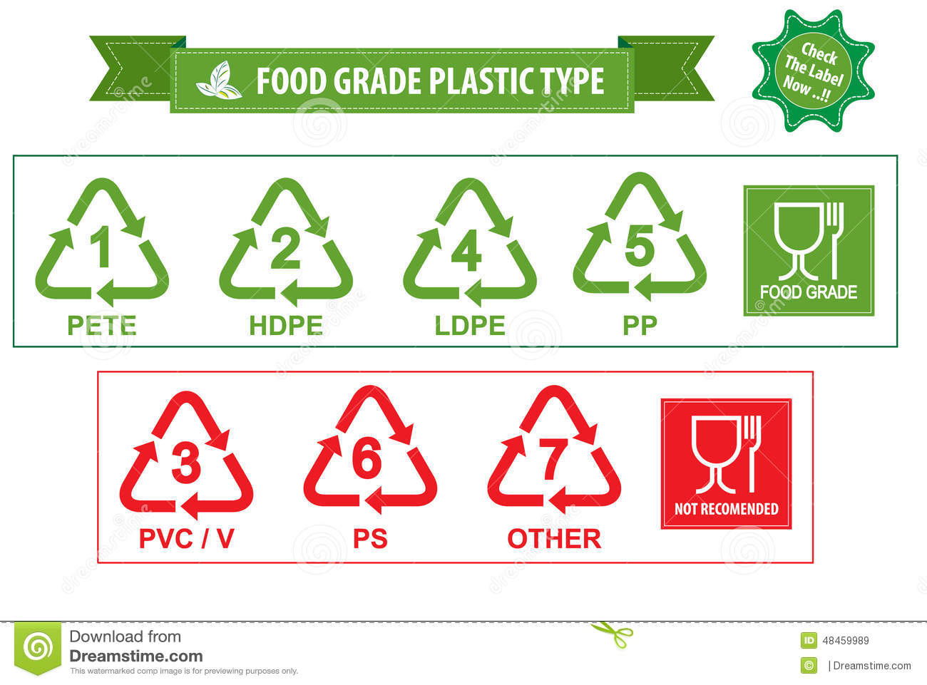 food grade plastic recycling symbols isolated stock