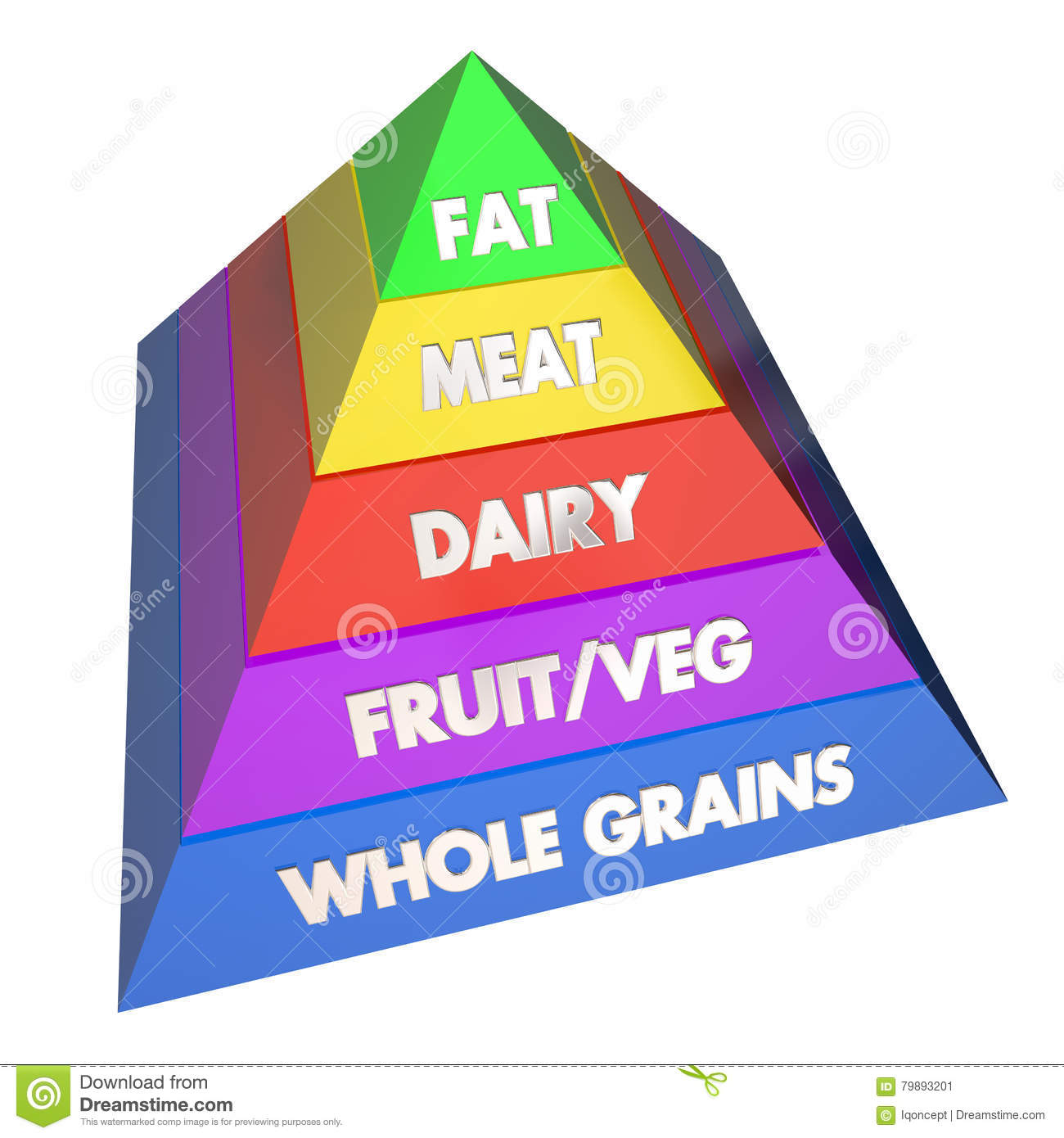 Food Group Pyramid Healthy Eating Diet