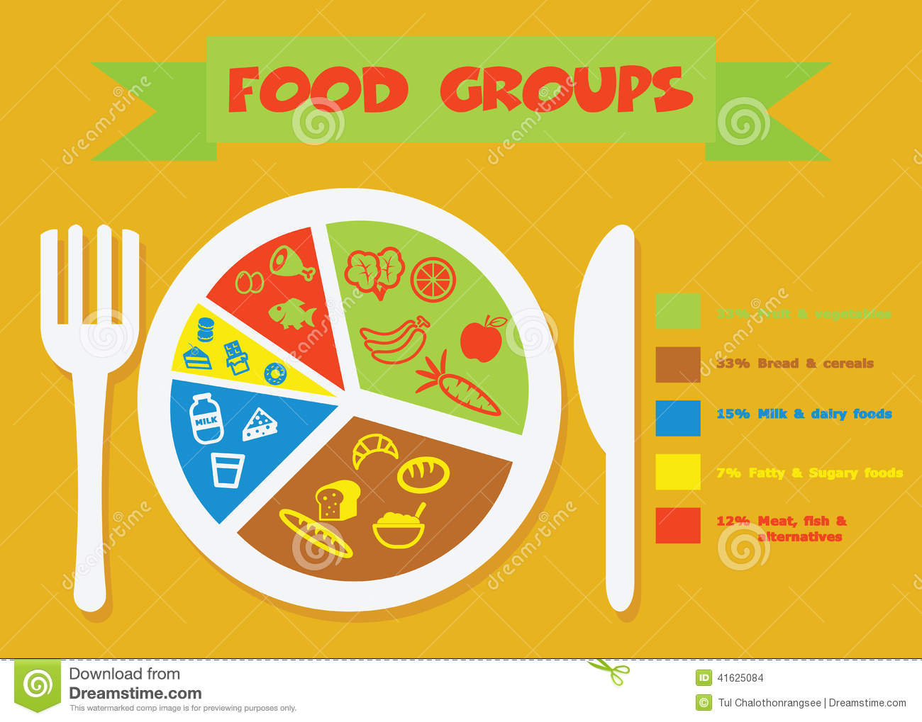 The food groups stock illustration illustration of food 28736894 food groups stock images nvjuhfo Gallery