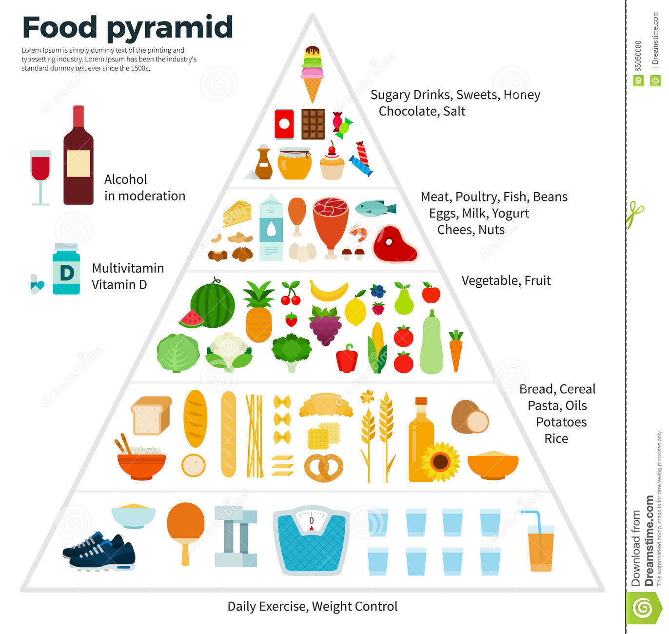 Food Guide Pyramid Healthy Eating Stock Vector - Image: 65050080