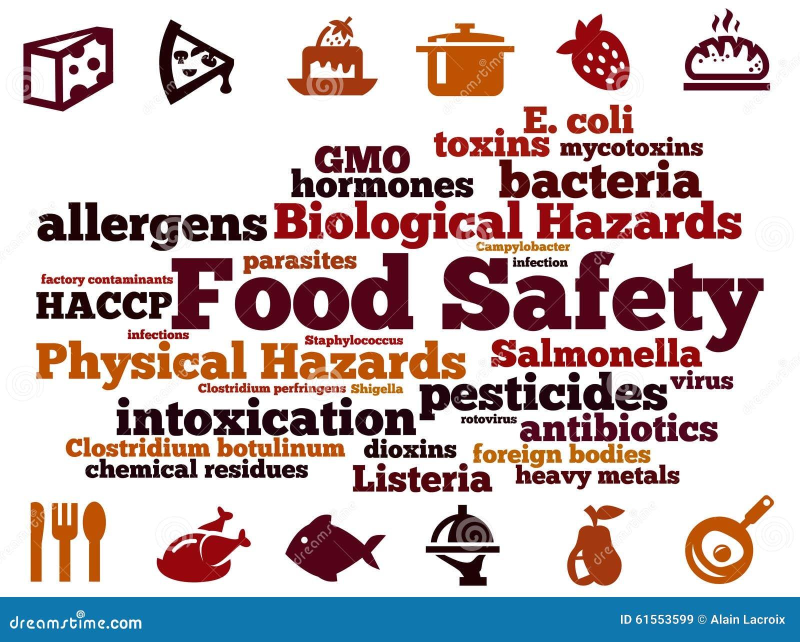 food contamination