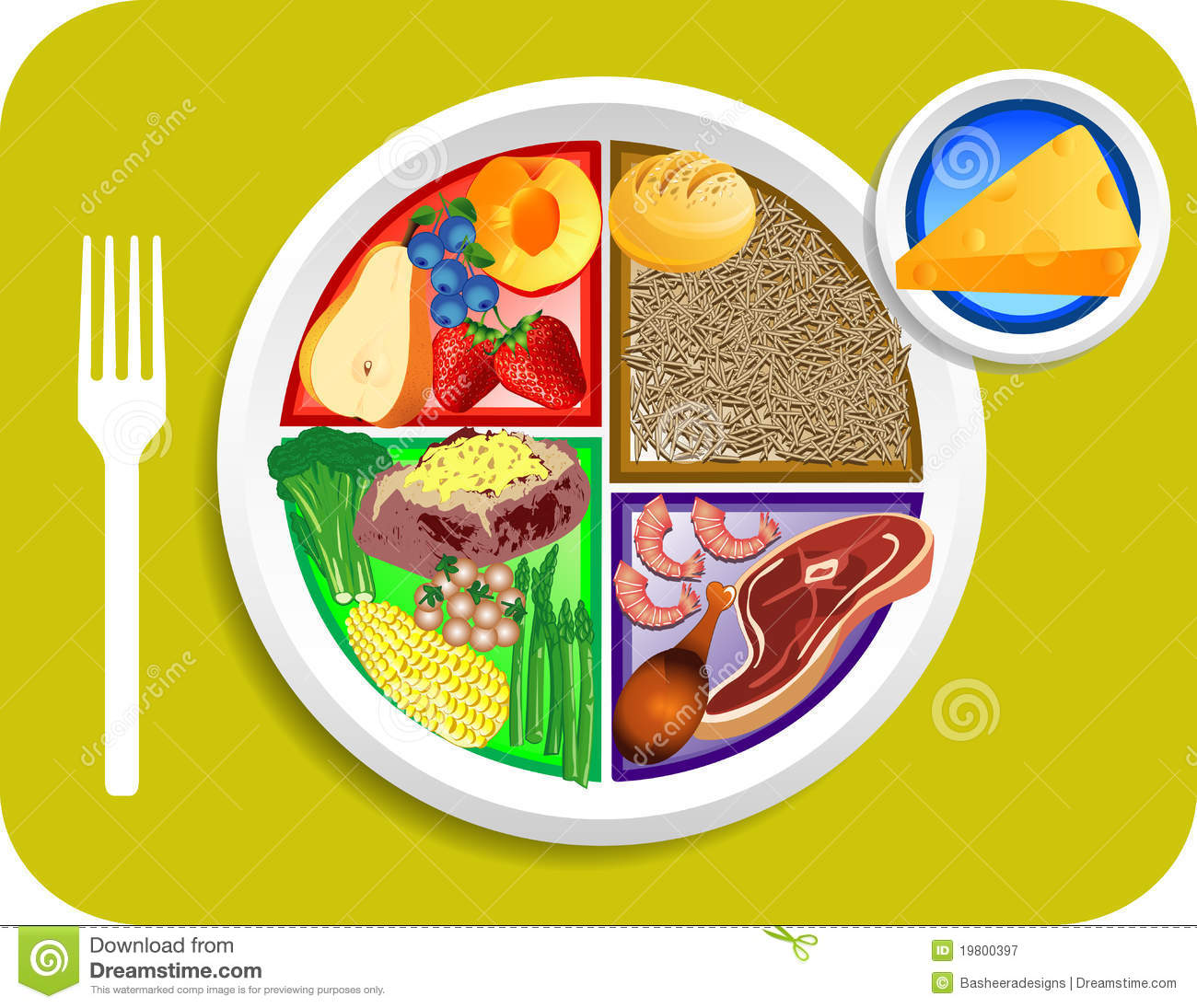 Food My Plate Dinner Portions Stock Vector Illustration