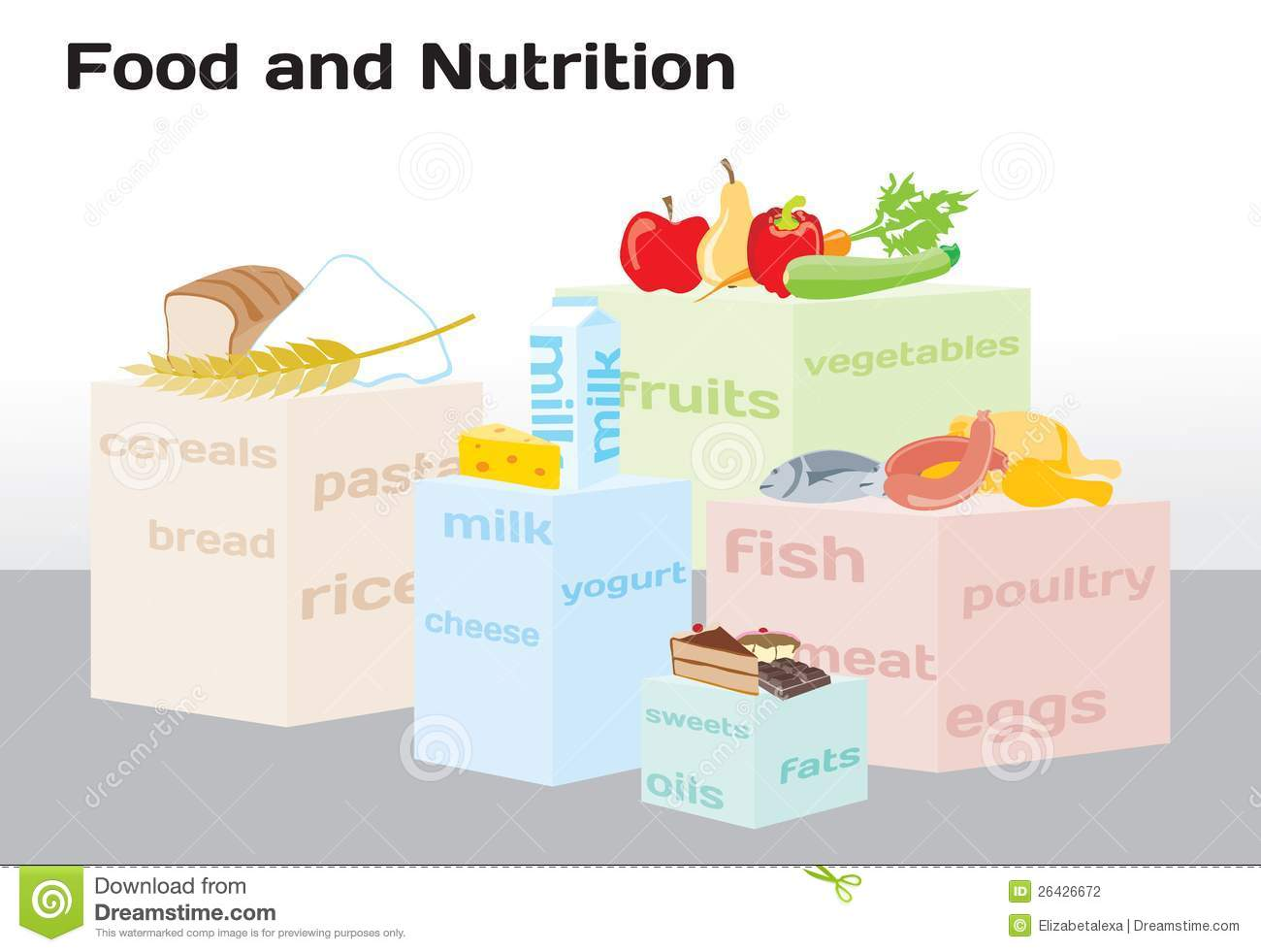 food and nutrition shown in infographic chart
