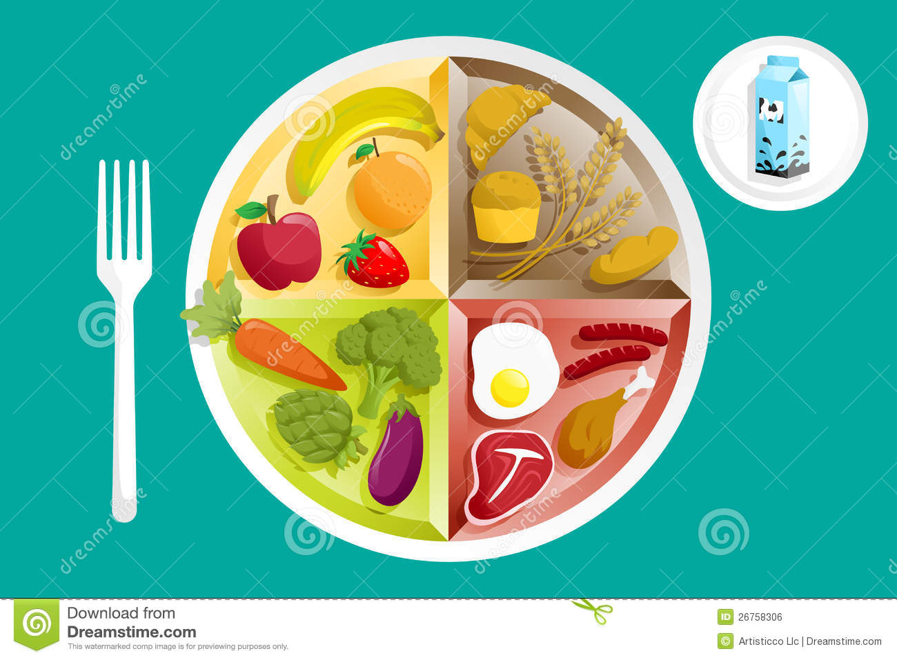 Food On A Plate Royalty Free Stock Image - Image: 26758306: https://www.dreamstime.com/royalty-free-stock-image-food-plate...