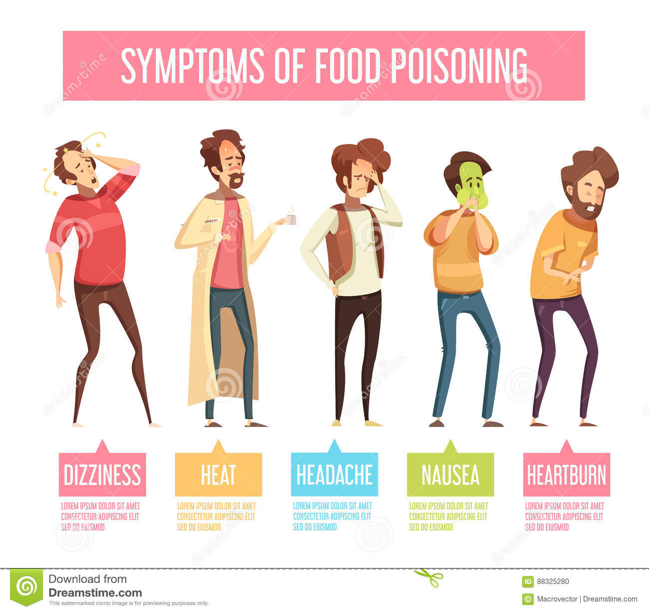 How Long Does Vomiting Last Food Poisoning