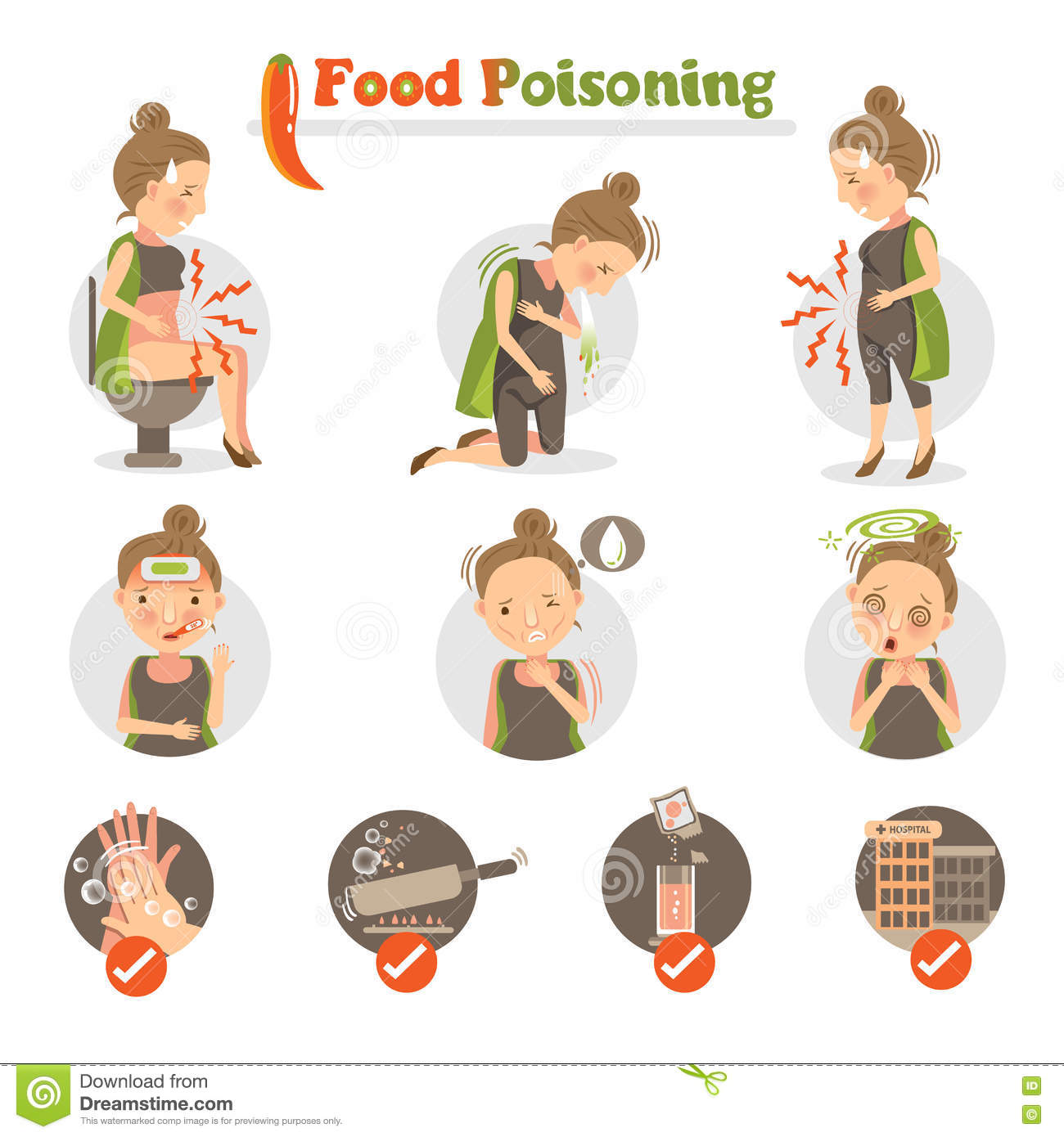 food poisoning Food poisoning bulletin 16,859 likes 19 talking about this food poisoning bulletin is sponsored by pritzkerhagerman, pa, a national food safety law.