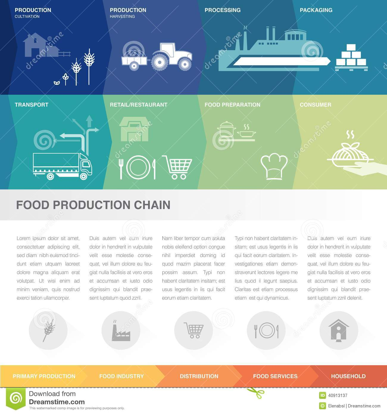 Food Production Chain Stock Vector  Image Of Plant