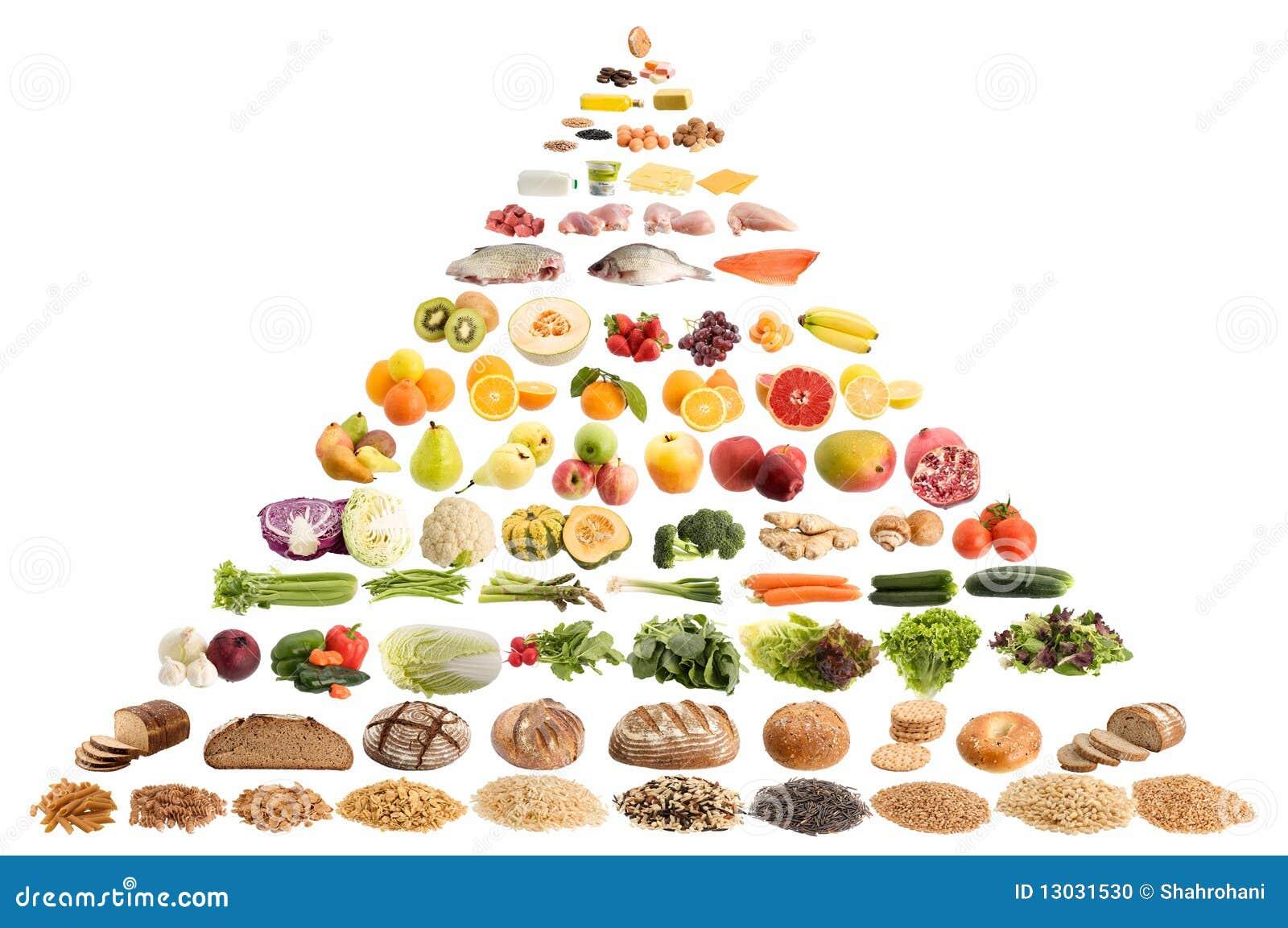 Food Pyramid Stock Photo Image Of Nobody Healthy