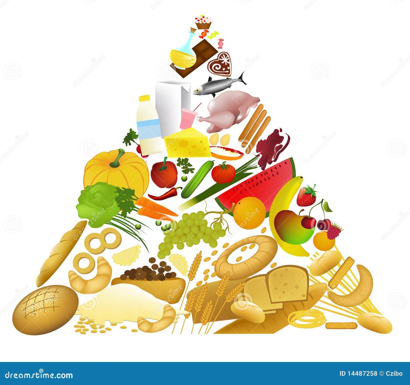 Food Pyramid Stock Vector Illustration Of Apple Health 14487258