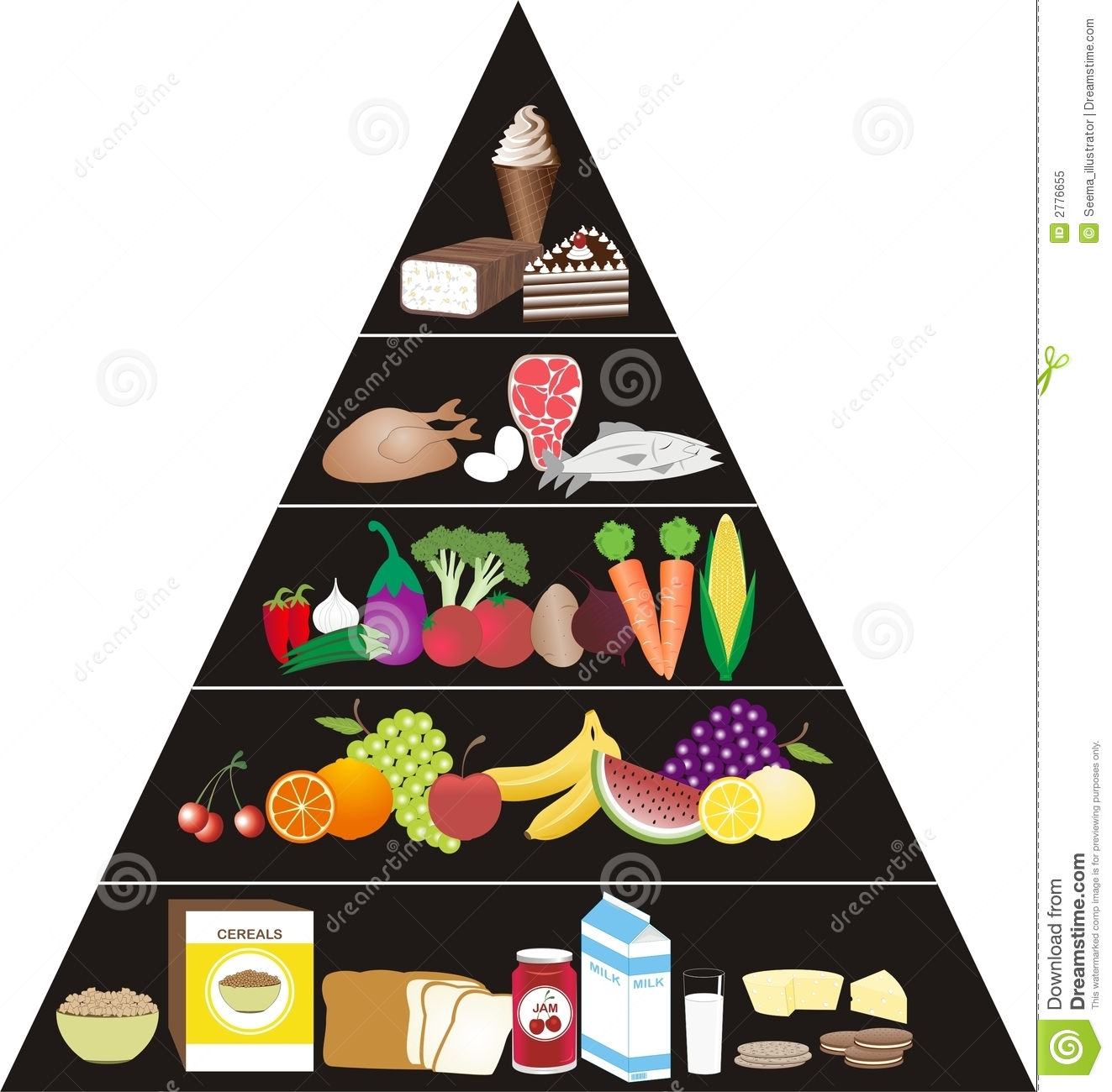 Food Pyramid Royalty Free Stock Photo - Image: 2776655