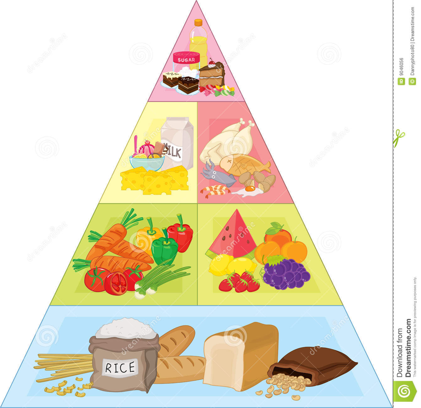 Food Pyramid For Kids Clipart Food pyramid Royalty Free