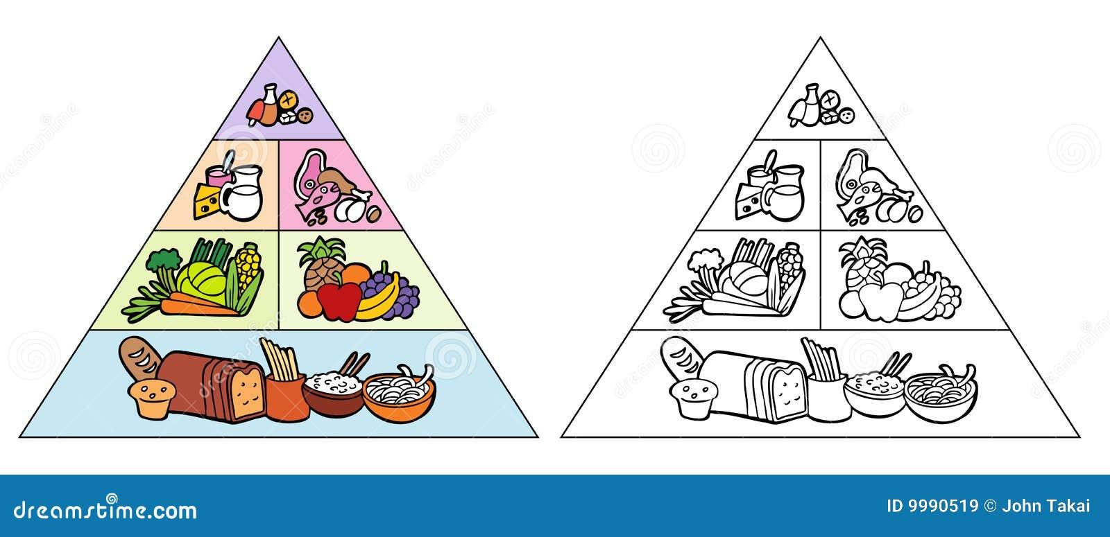Food Pyramid - Cartoon Royalty Free Stock Images - Image ...