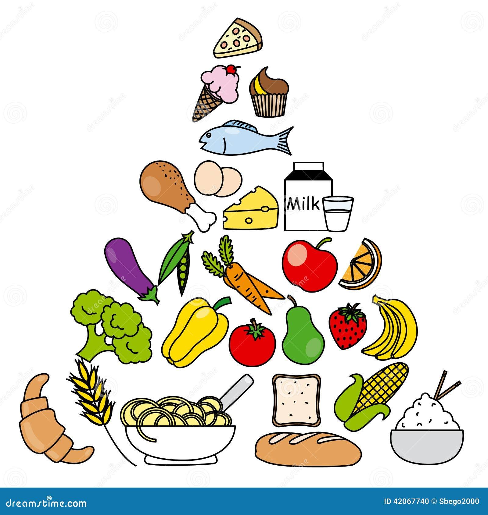 food pyramid stock vector image 42067740 healthy food pyramid clipart food pyramid clipart free