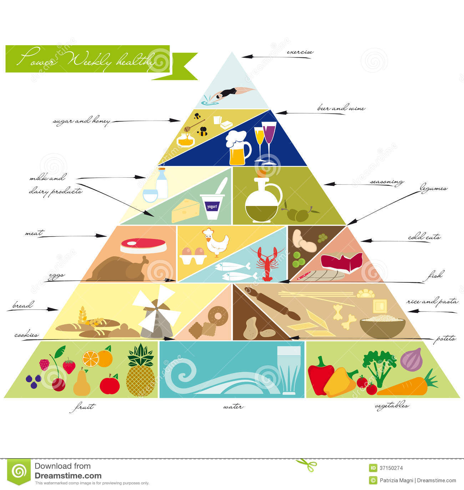 рациональное питание здоровых людей