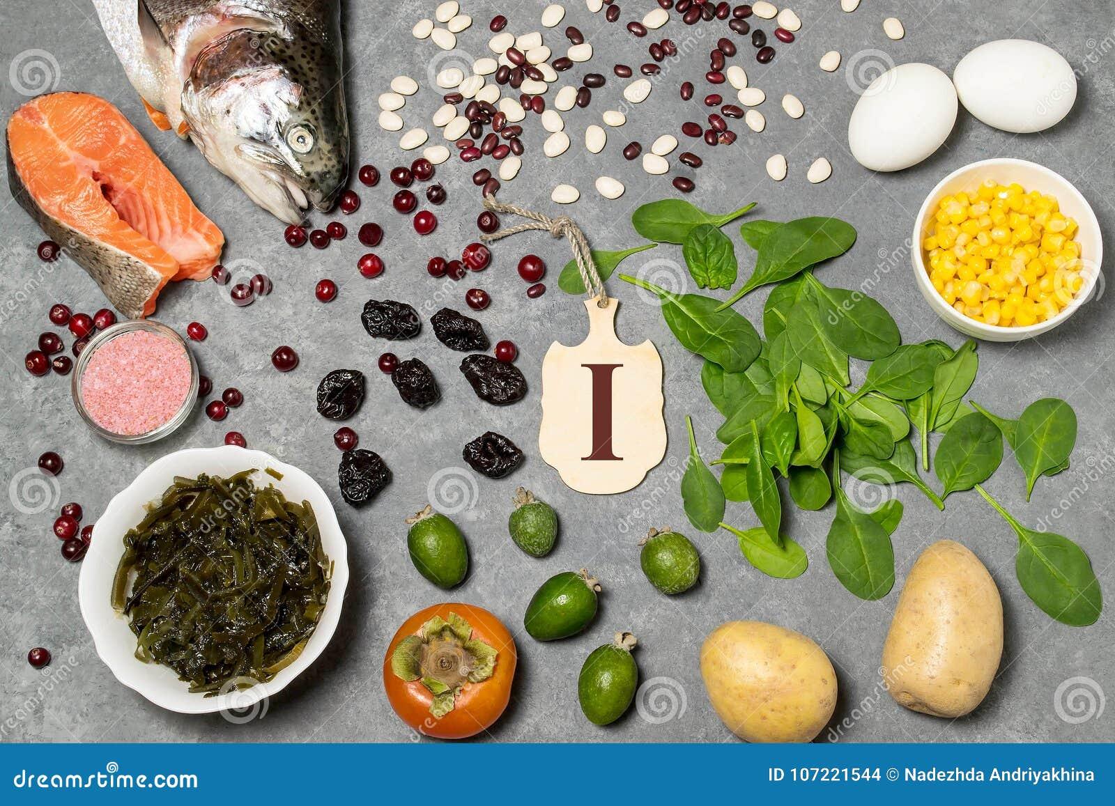 Food is source of iodine