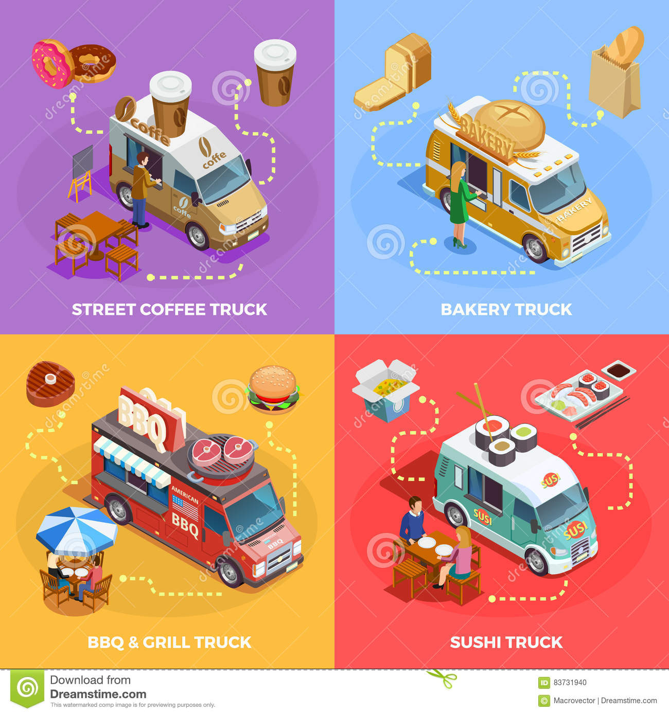 Bbq Food Truck Prices