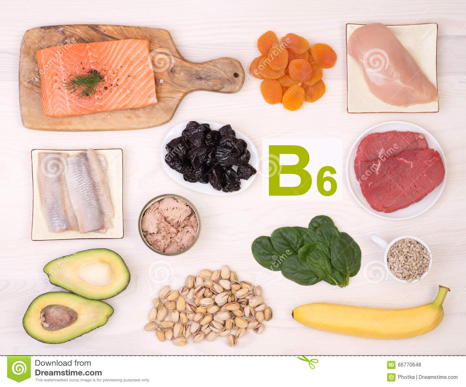 Vitamin B Food Sources