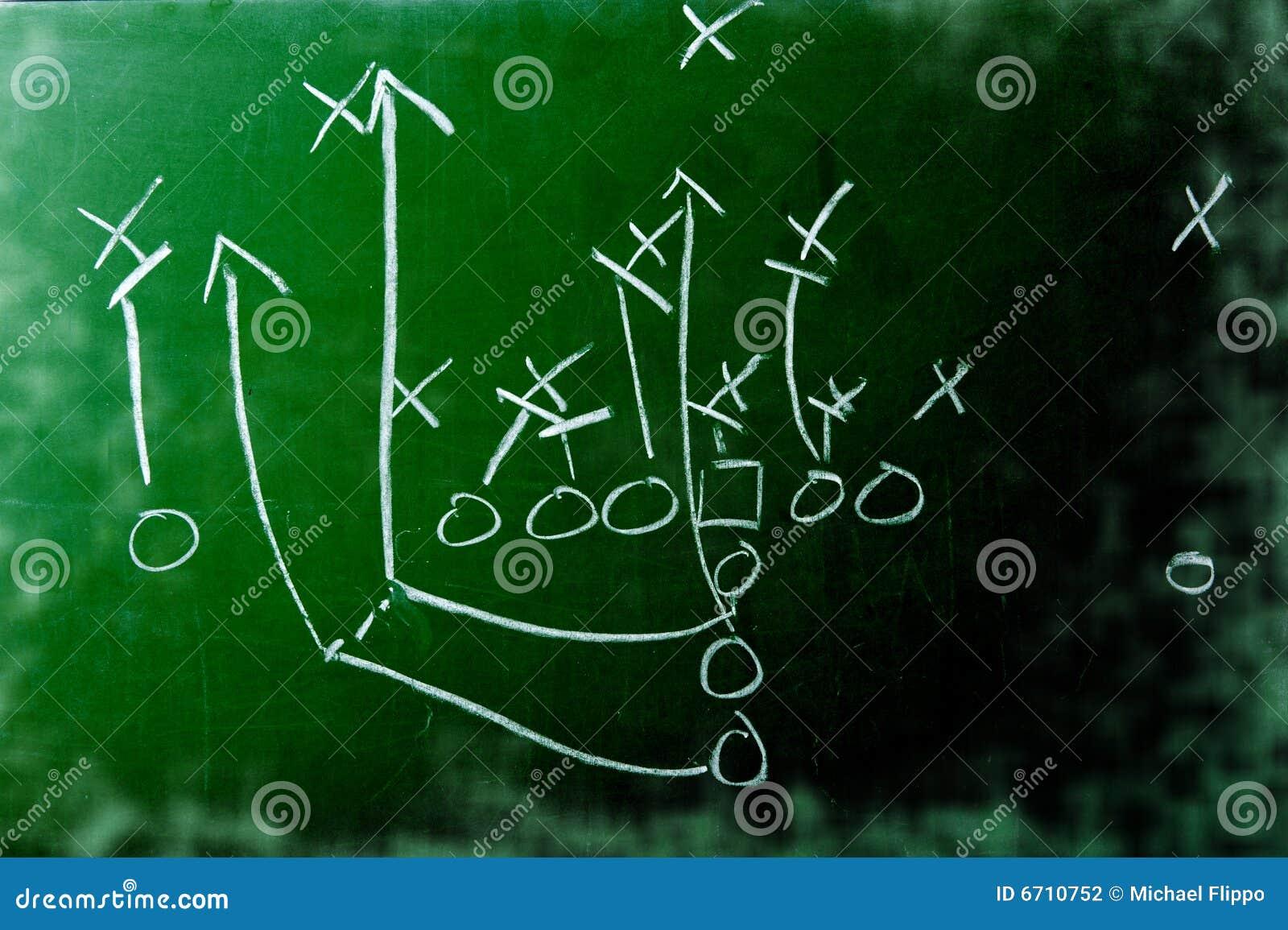 Football Play Diagram on Chalkboard