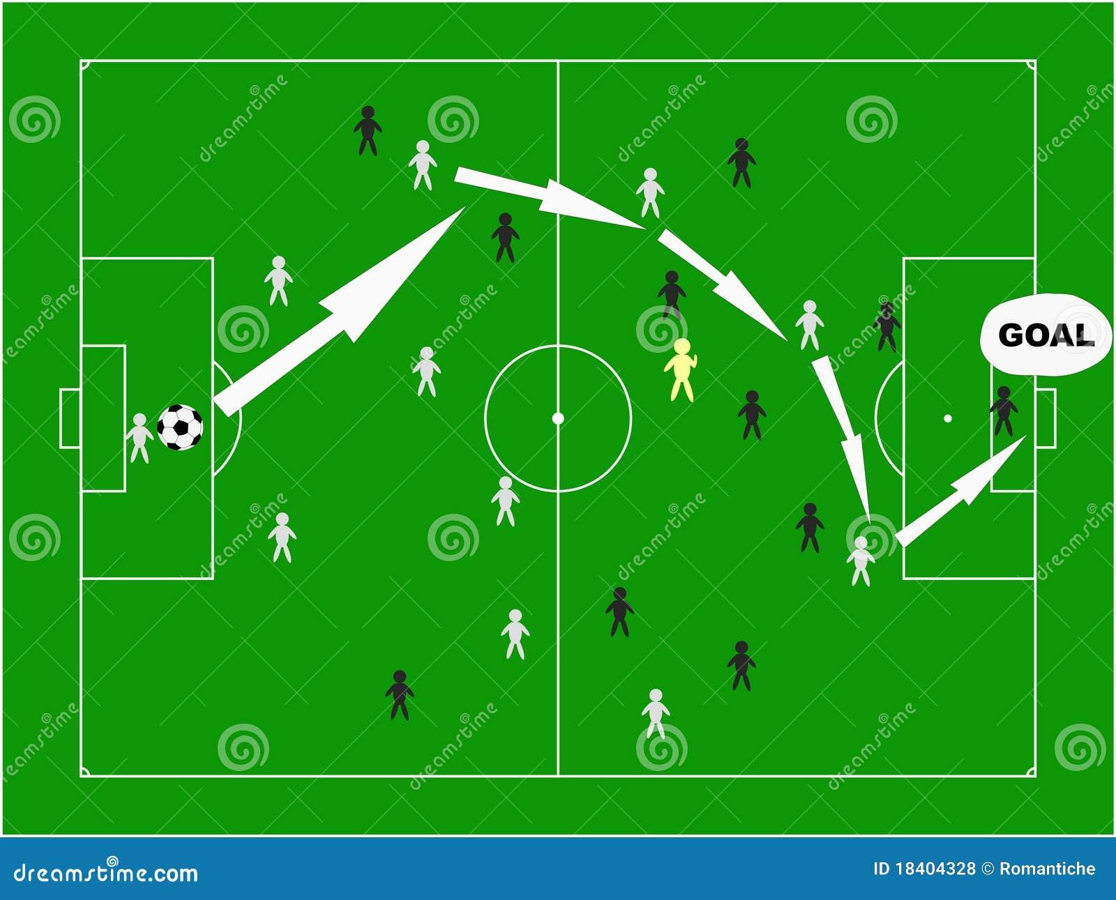 ставки стратегия игры на футбол