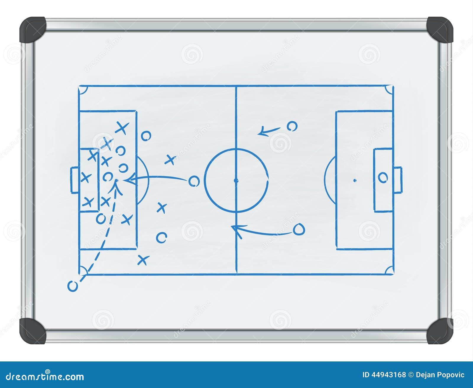 football tactic on whiteboard stock illustration