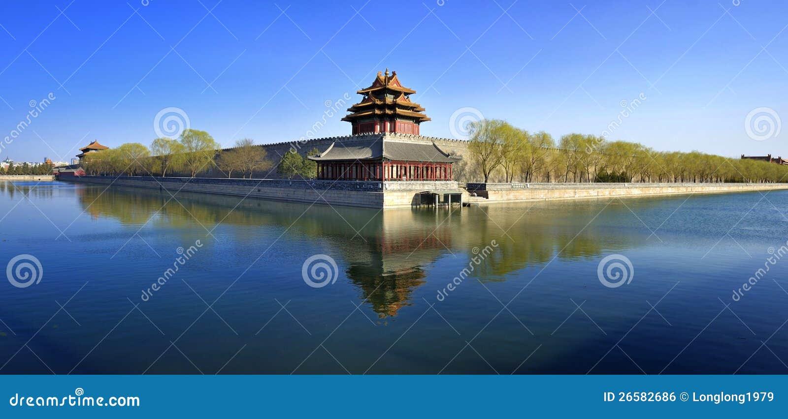 Forbidden City Panoramic,Beijing,China