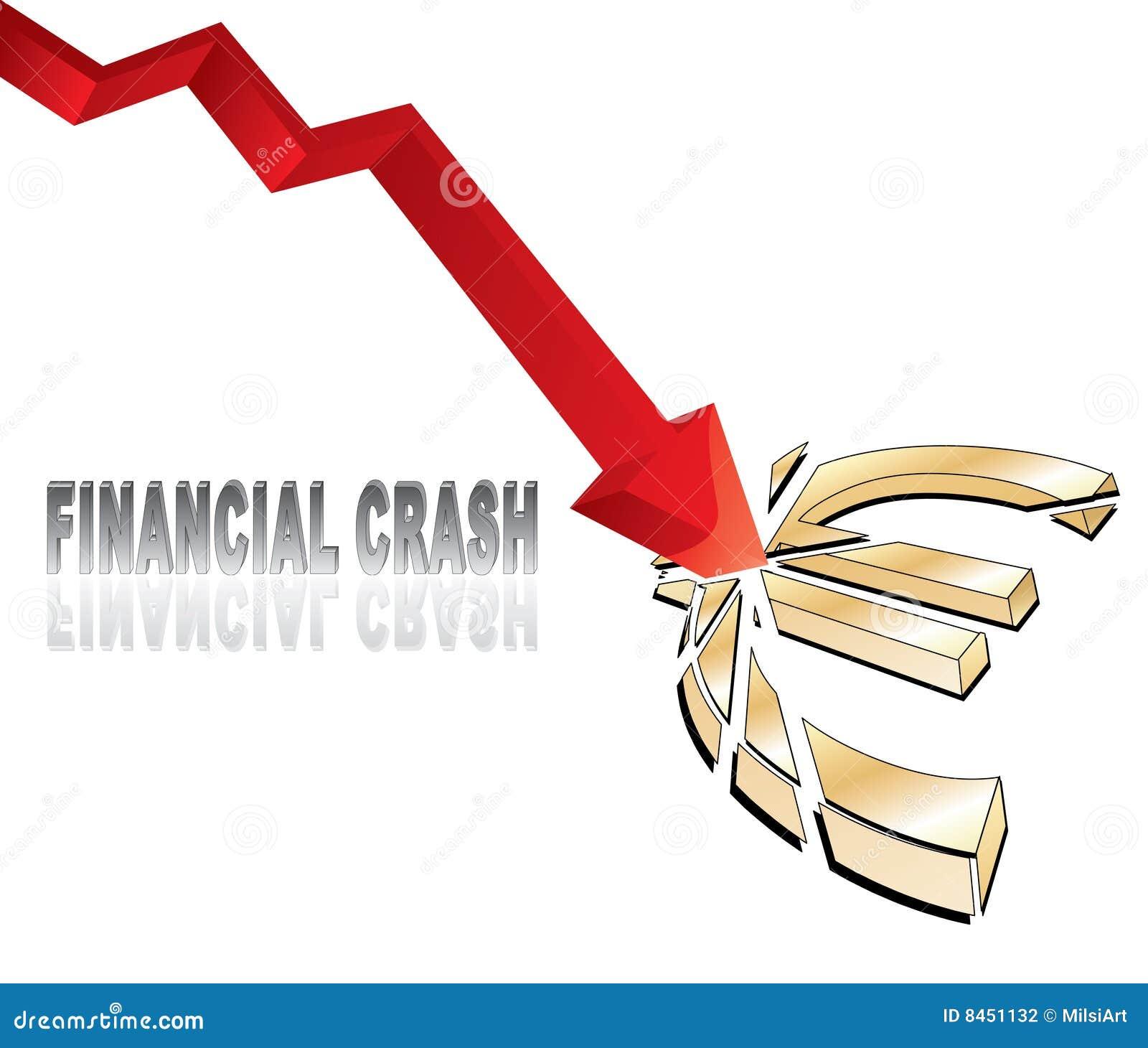 Forcerat finansiellt