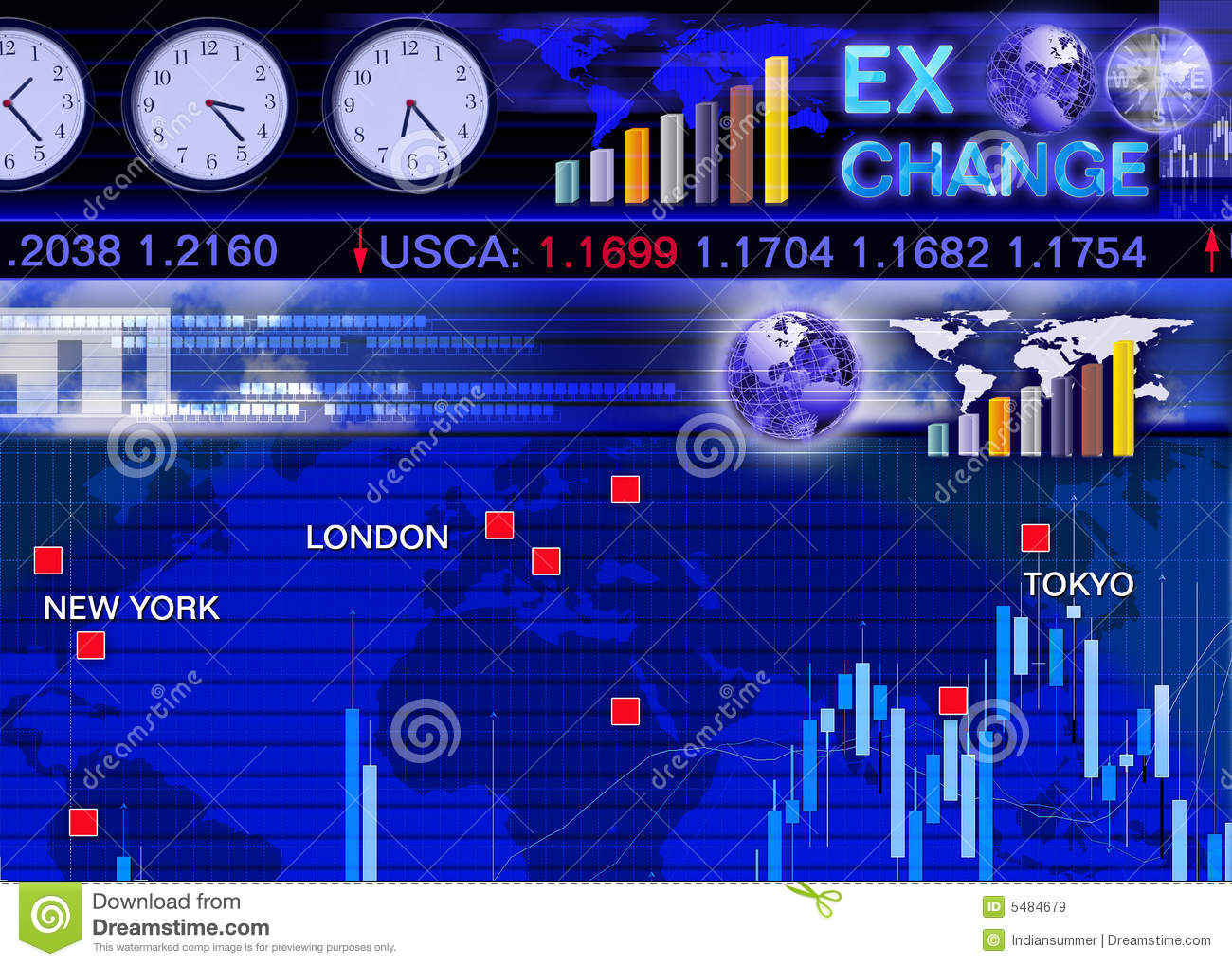 Currency trading markets