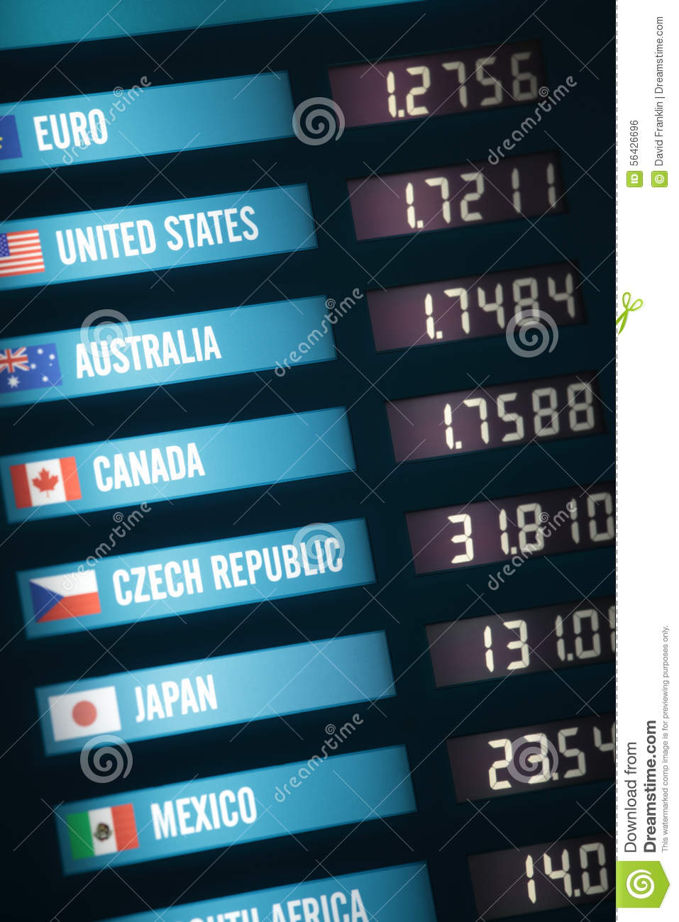 Foreign Currency Exchange Rate Display Board, Various