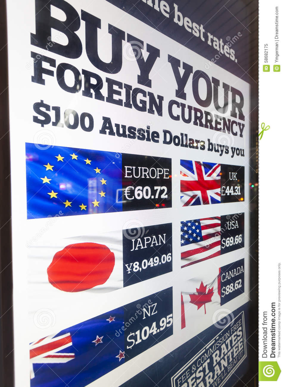 Currency converter by date in Melbourne