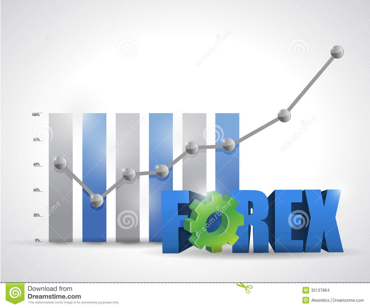 About forex business