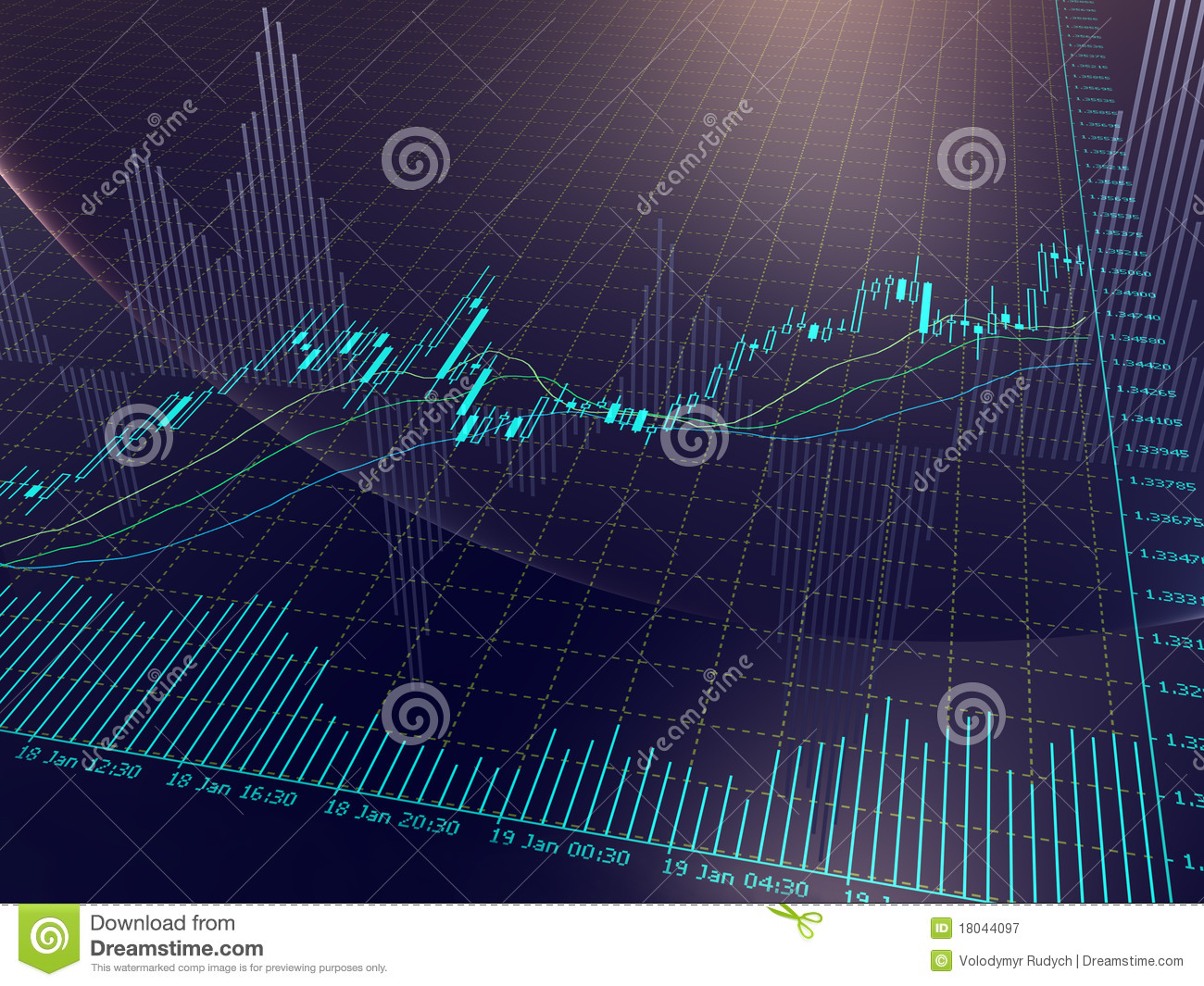 Forex charts web based