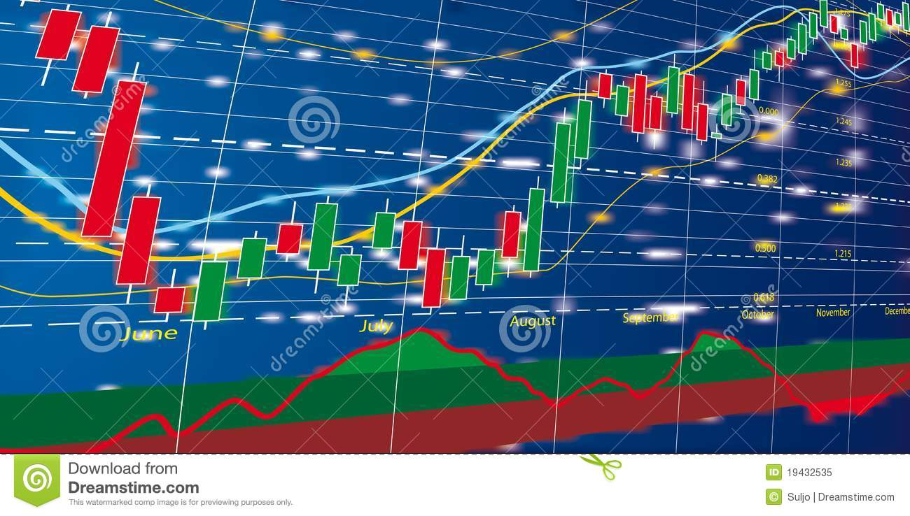 Currency trading charts free