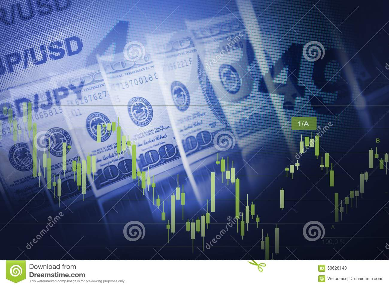 Currency trading business