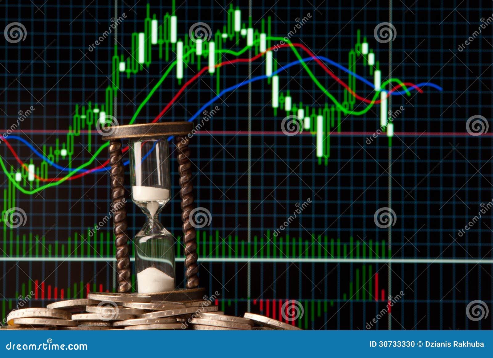 European forex market opening time