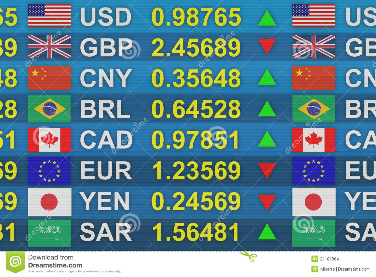 Forex boards
