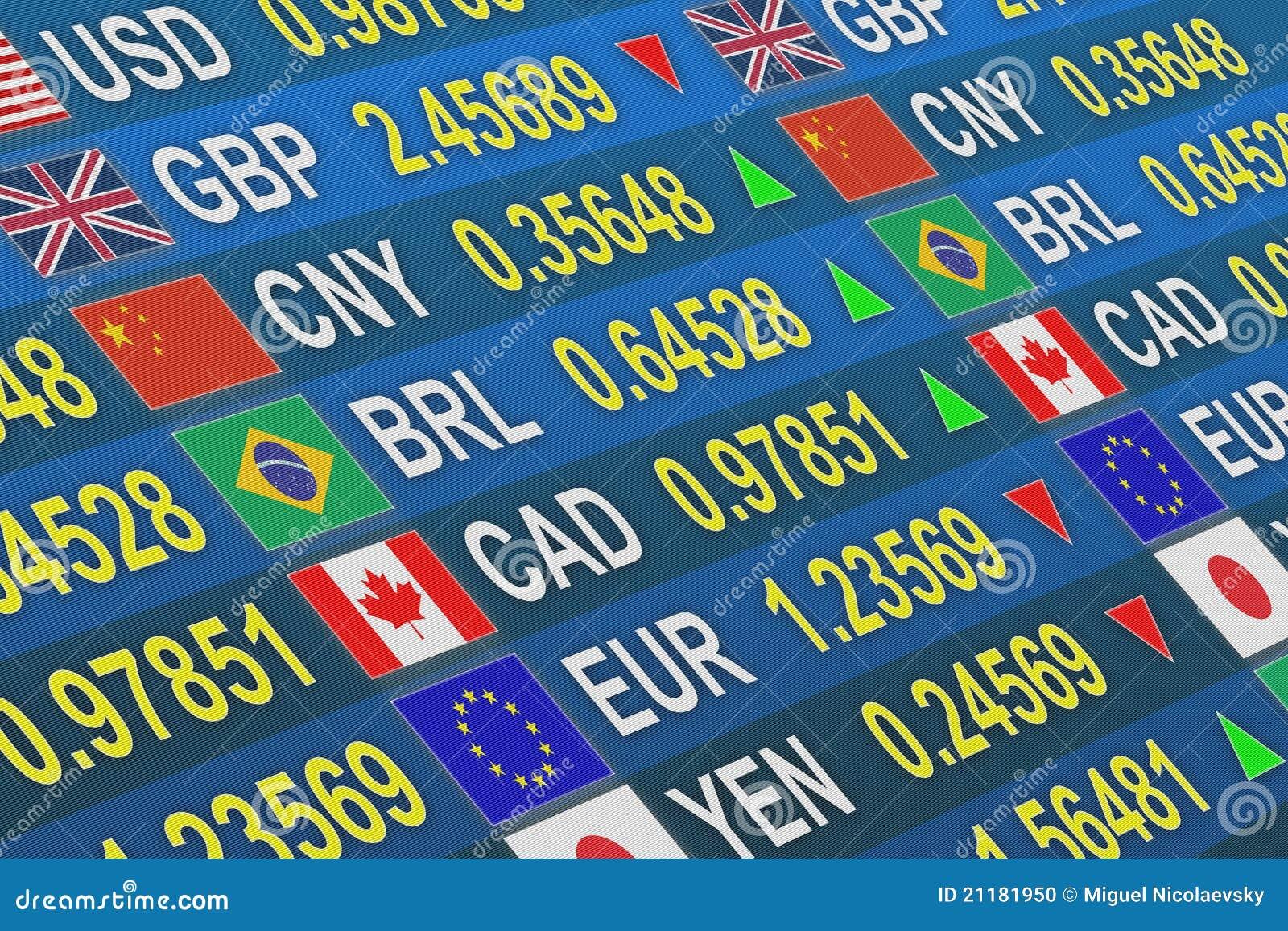 Malaysia forex trading time