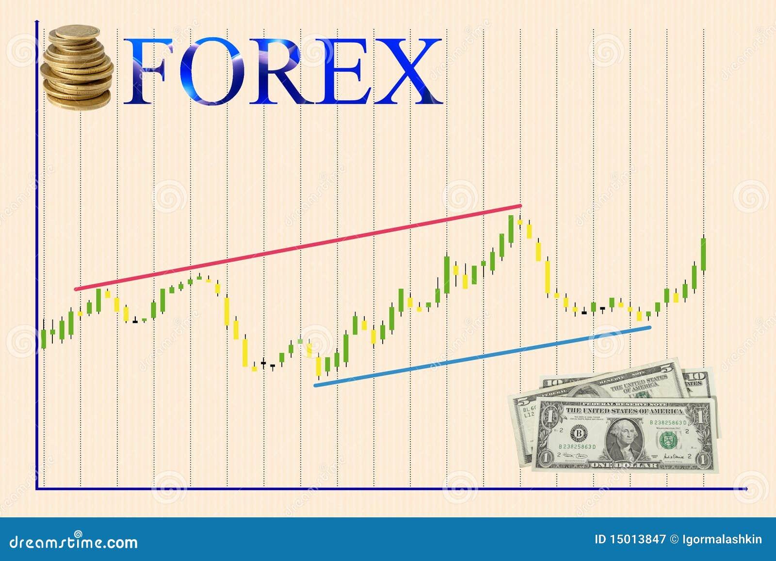 Xs forex