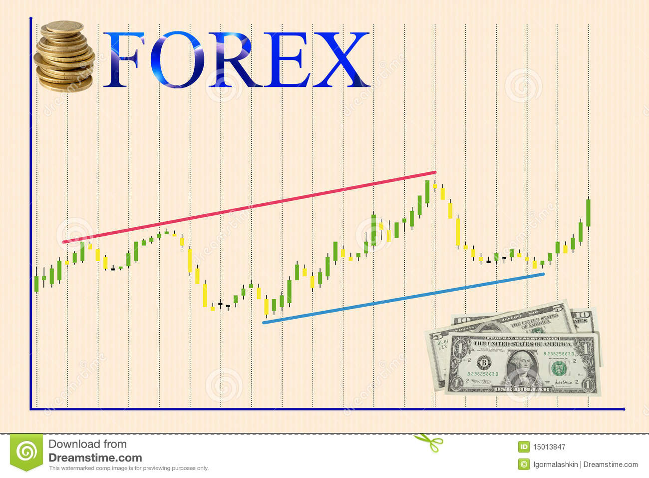 Forex as a main business