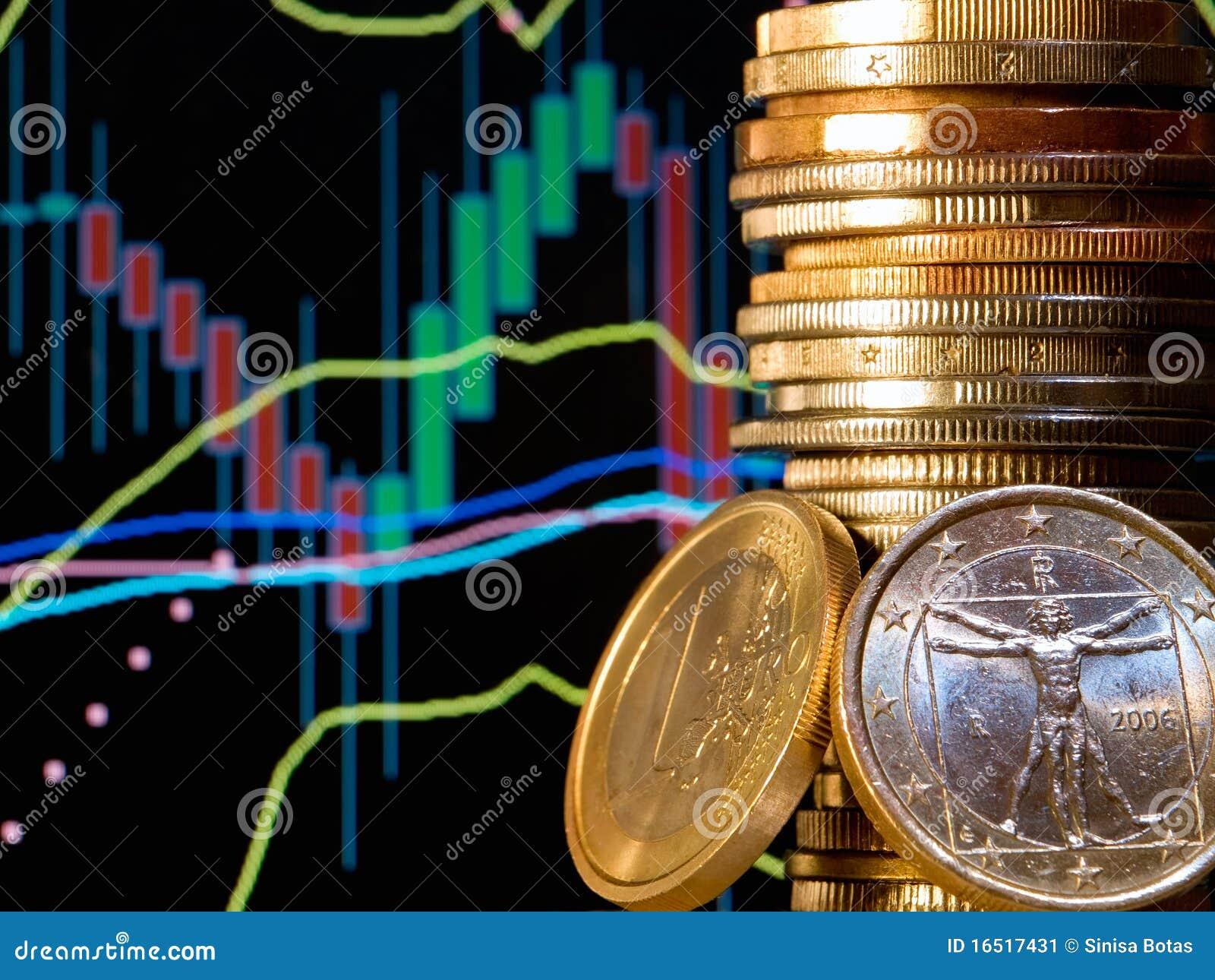 International forex market view