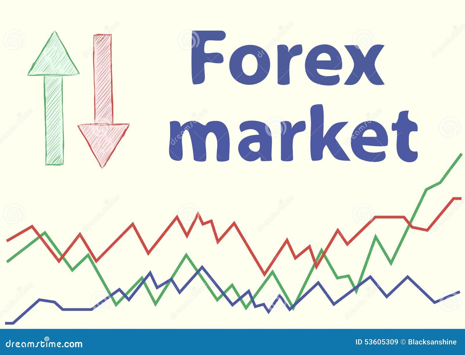 Forex market schedule