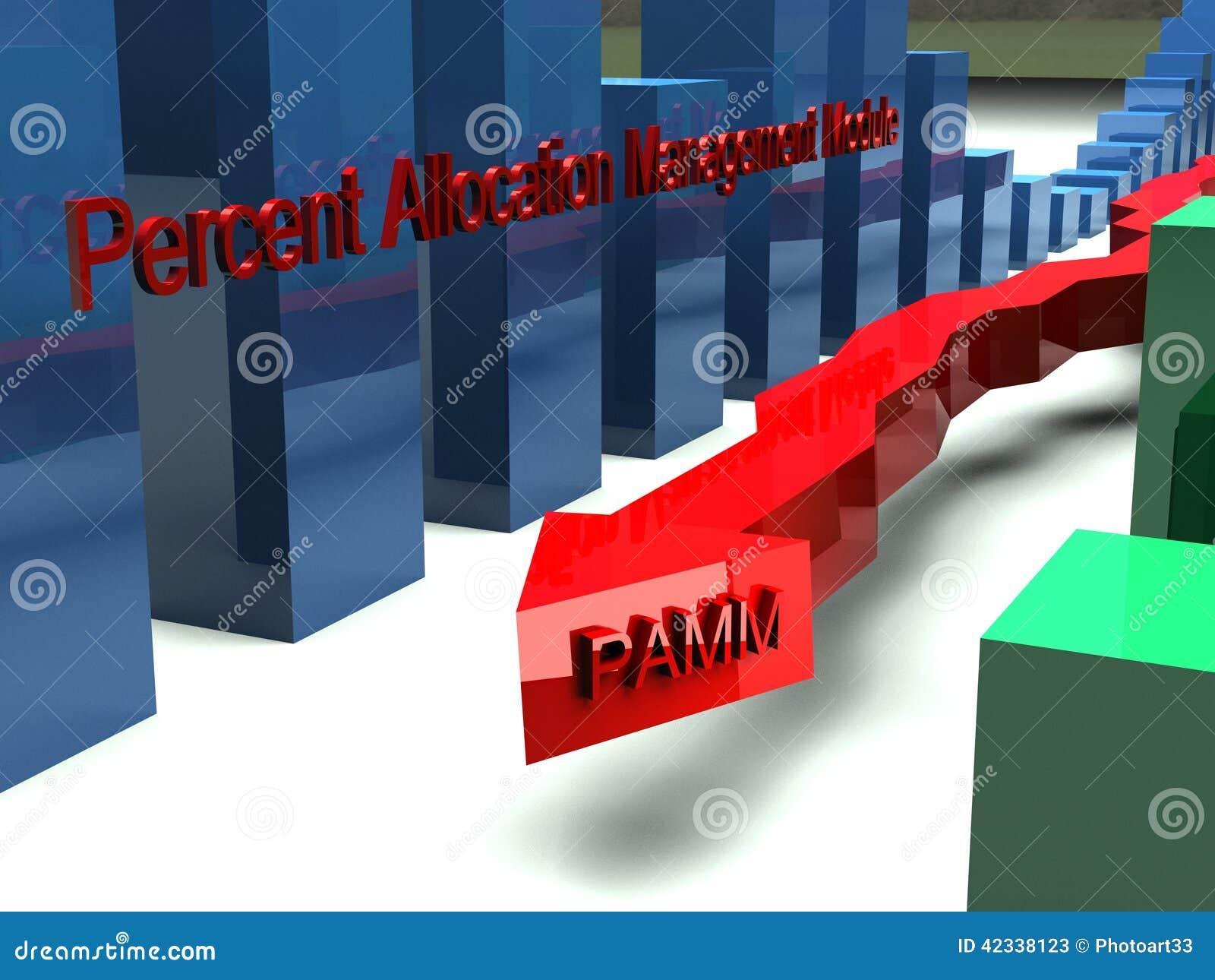 Pamm system forex