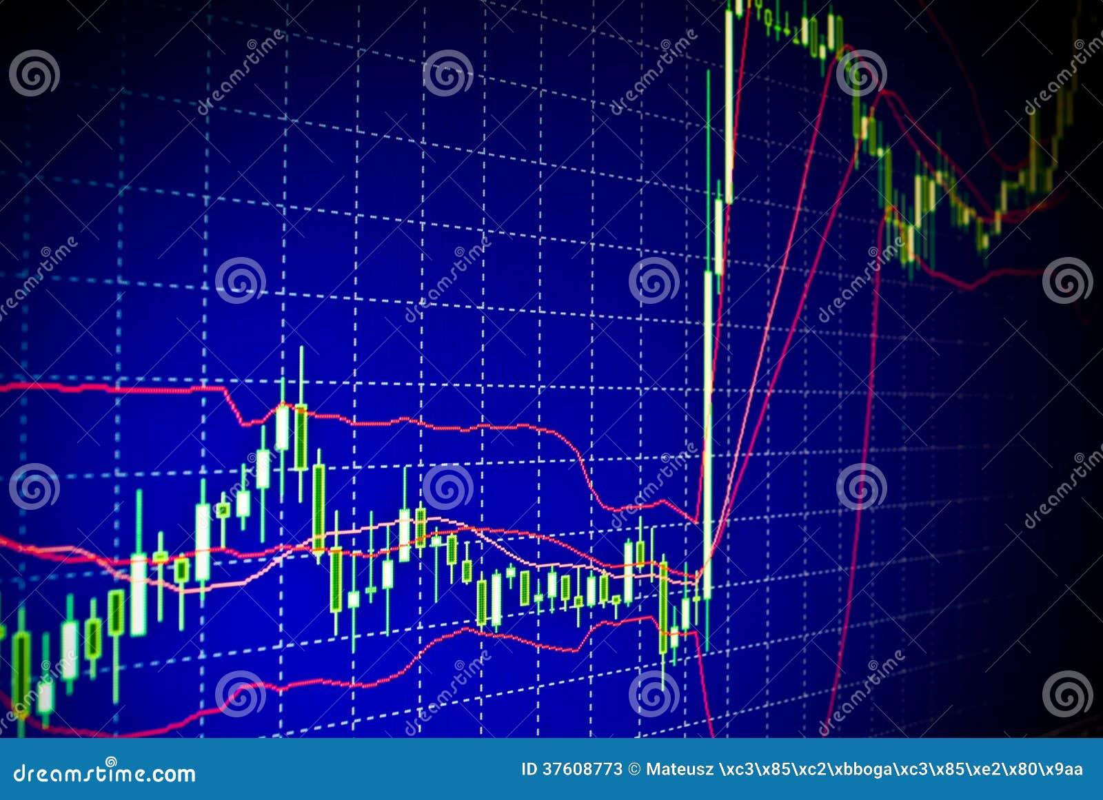 NYSE біржа - Новачкам - Forex