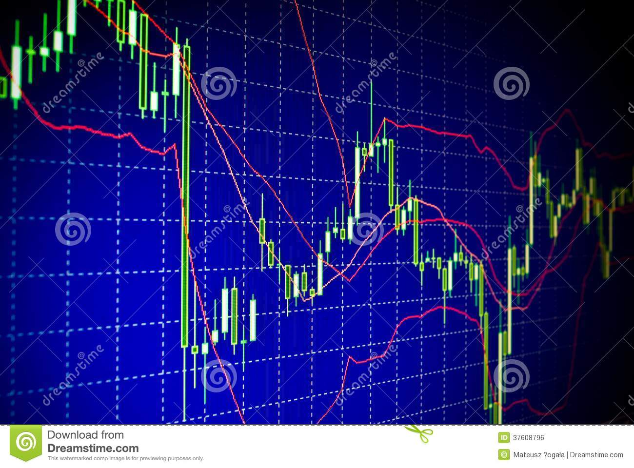 Forex market analysis report