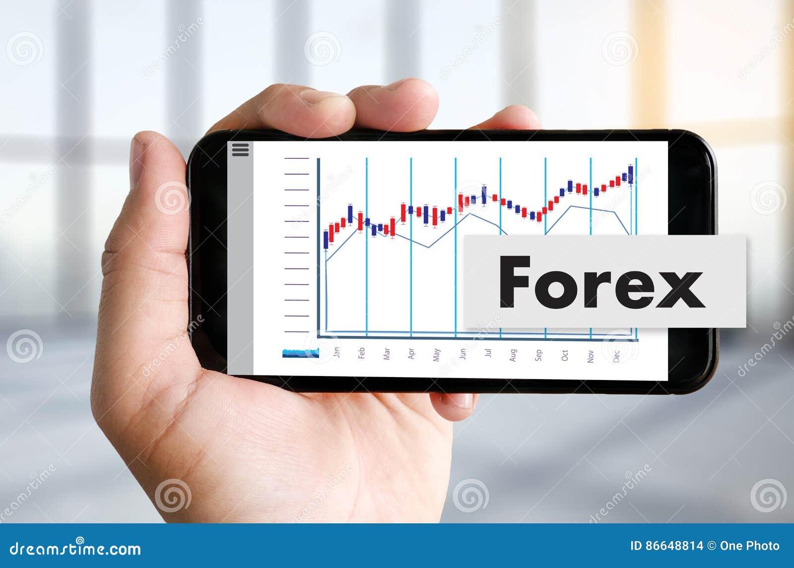Forex swap mark to market