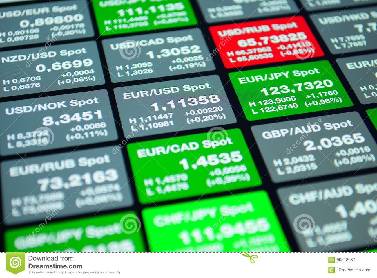 Forex ticker