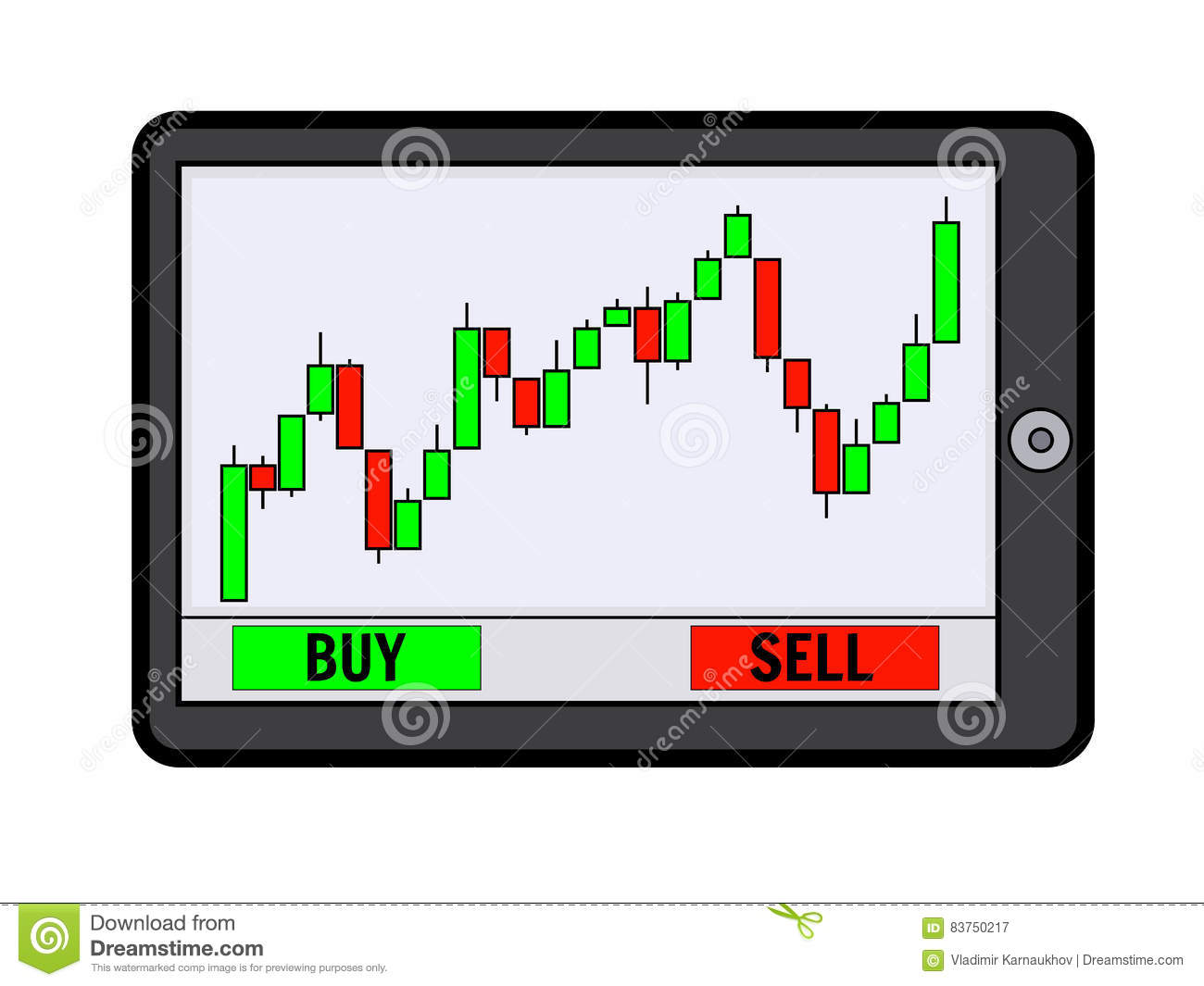 Tablet forex trading