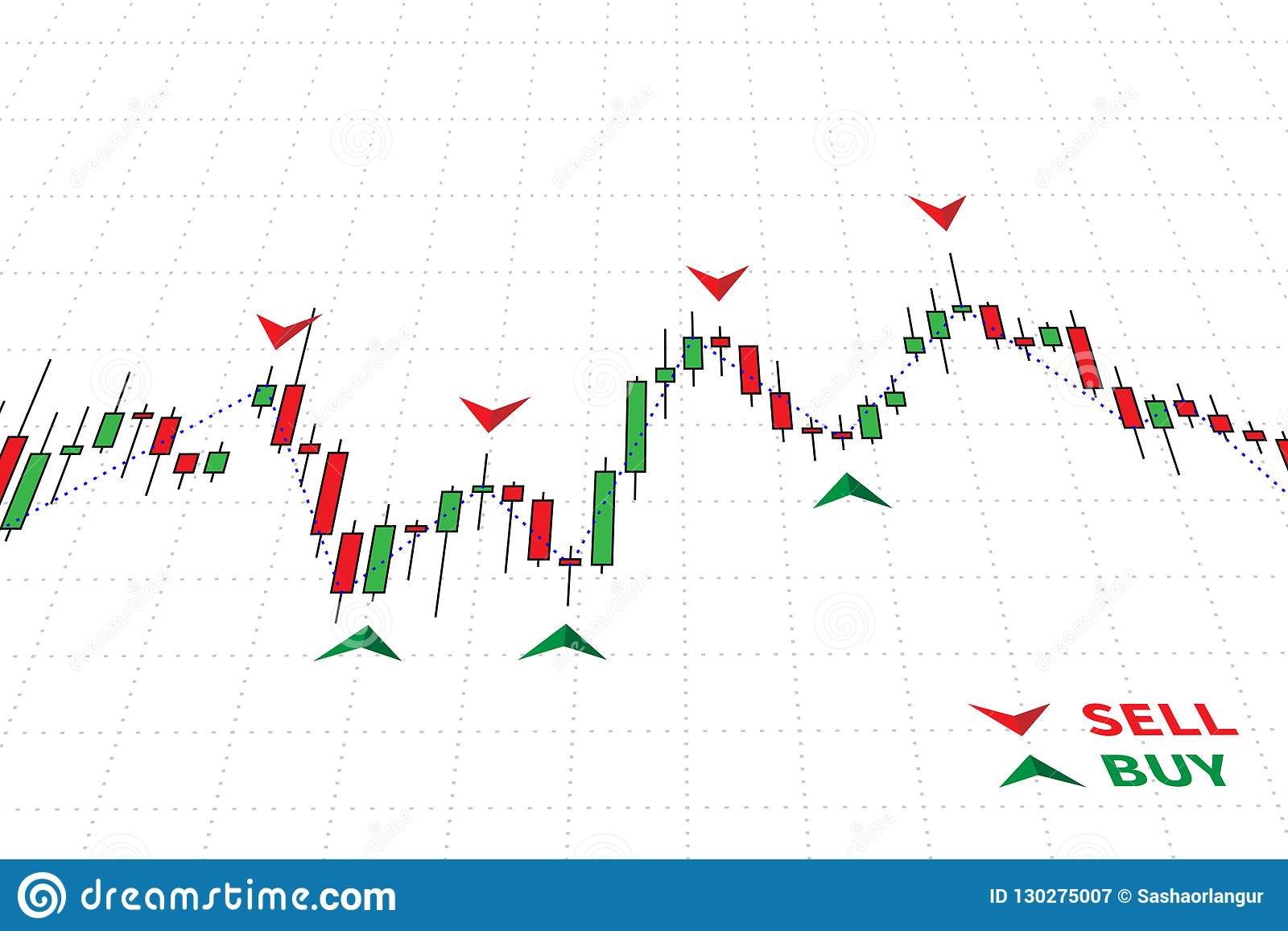 Buy and sell signal chart forex on global standard bank bitcoins